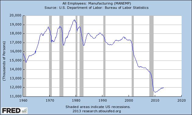 ManufacturingJobs