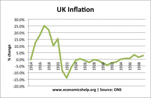 UKInflation